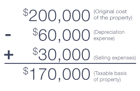 Taxable Basis Equation | Installment Sale Income | Ohio CPA Firm
